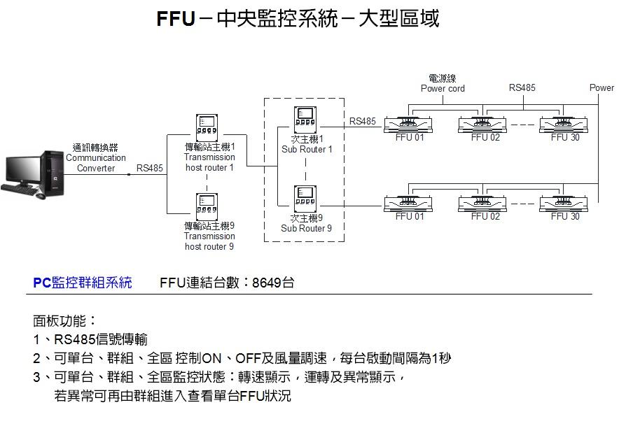 昆山广冠设备科技有限公司